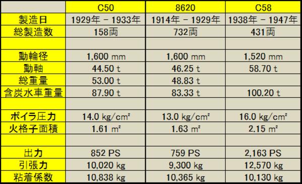 C50_8620_c58