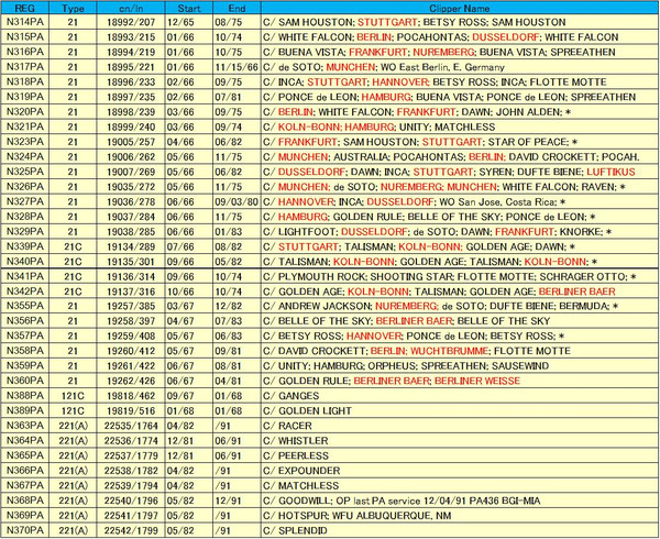 Table_1_list_of_boeing_727_built_as