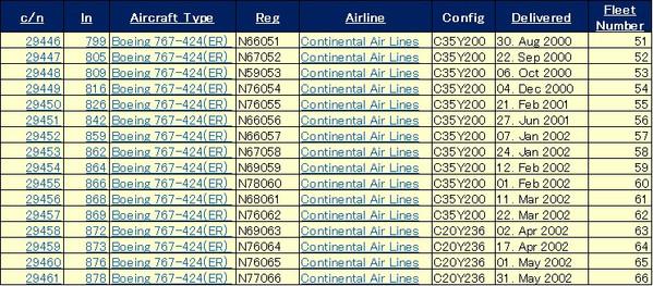 Boeing_767400_continentalfleet_list
