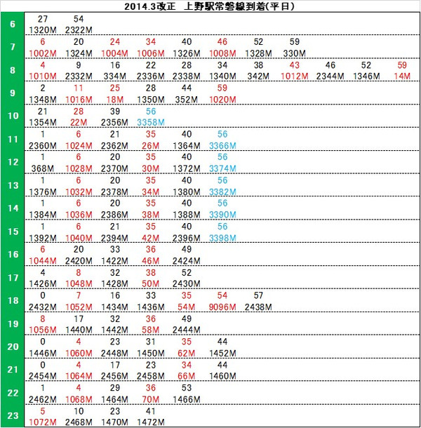 Time_table_2014