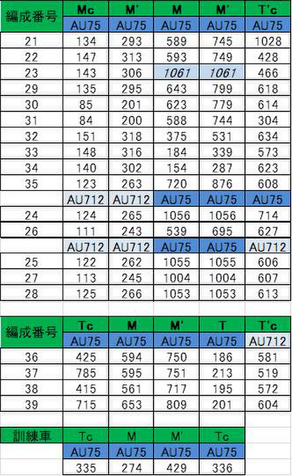 Table2_2002