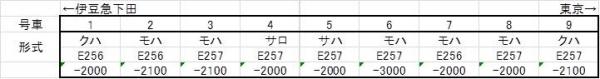 E2572000