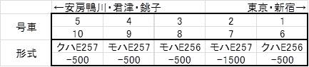 E257500